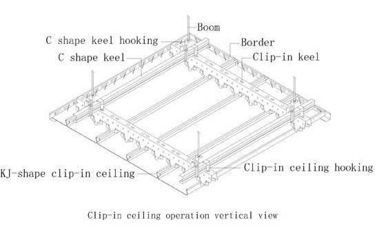 Composite Panel Ceiling : Nano aluminum ceiling pvdf aluminium composite panel china